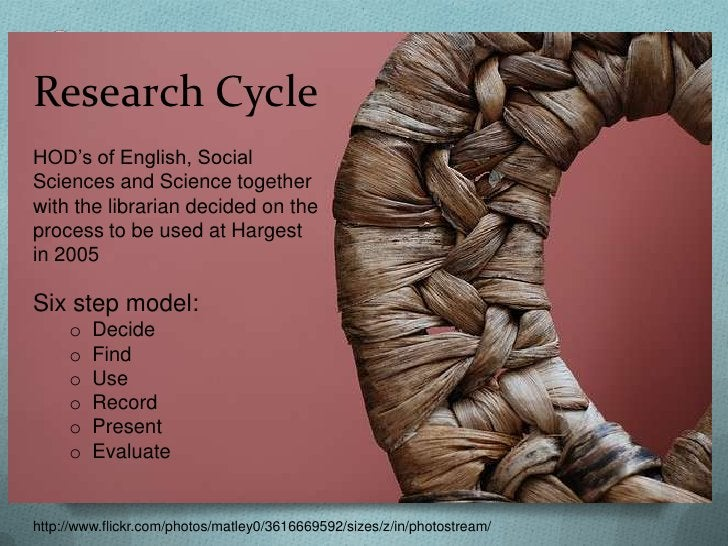 Research Cycle How this looks at Hargest …….http://www.flickr.com/photos/matley0/3616669592/sizes/z/in/photostream/