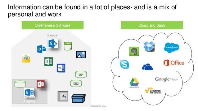 Information management as a Service