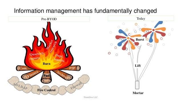 Information management as a Service Slide 3