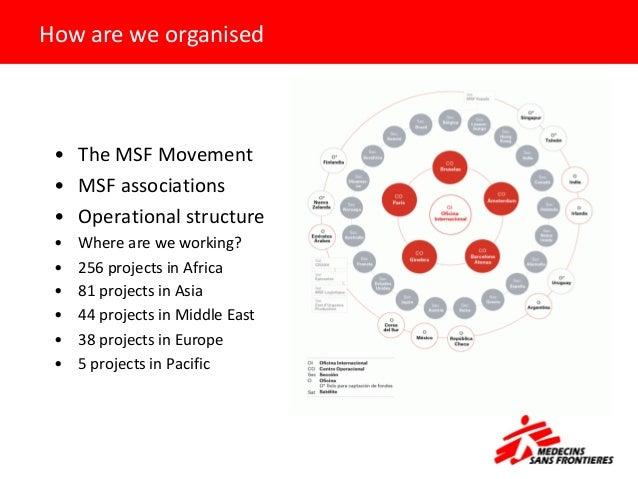 Information management in msf Slide 3