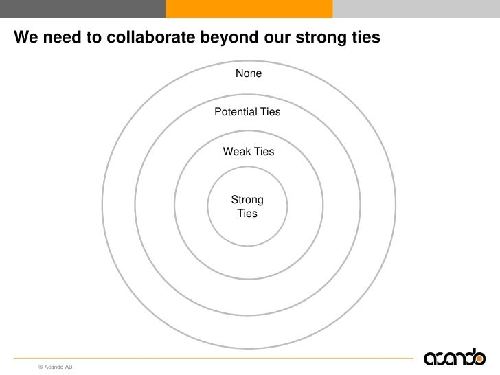 We need to collaborate beyond our strong ties                                None                            Collective   ...