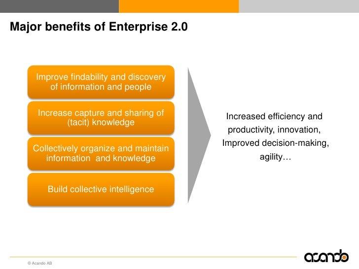 6 key principles for creating value with Enterprise 2.0        Freeform