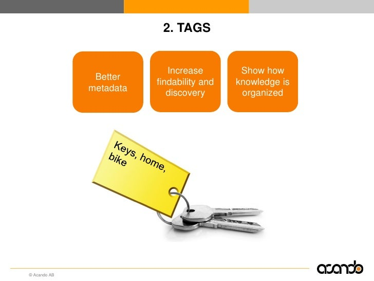 4. SYNDICATION                 Simplifies     Allows new Enables       sharing – in      kinds of  reuse       close to re...