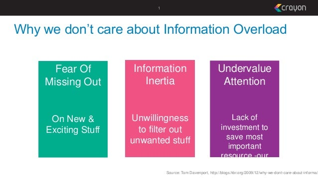 1  Why we don't care about Information Overload Fear Of Missing Out  Information Inertia  Undervalue Attention  On New & E...