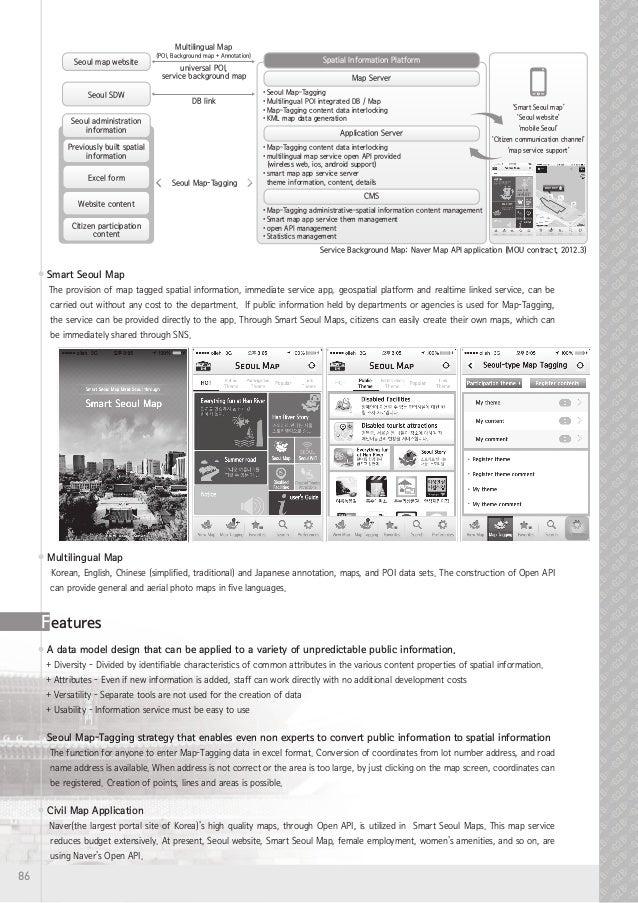 Information platform Slide 2