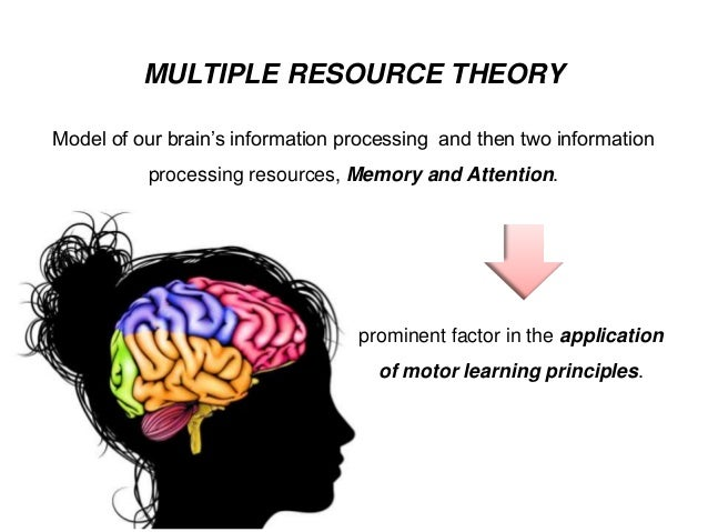 stages of learning a perceptual motor skill Cognitive effort and motor learning  processes play an important role during the early stages of skill acquisition  means of a perceptual blueprint, a precise.