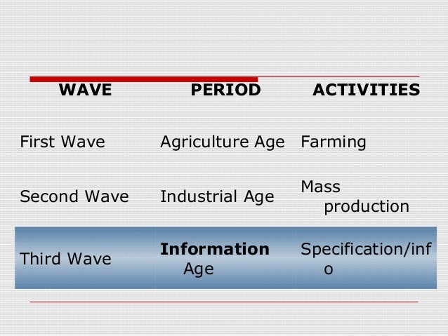 WAVE PERIOD ACTIVITIES First Wave Agriculture Age Farming Second Wave Industrial Age Mass production Third Wave Informatio...