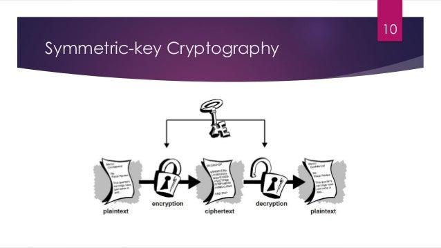 Symmetric-key Cryptography 10