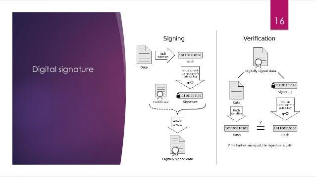 Digital signature 16