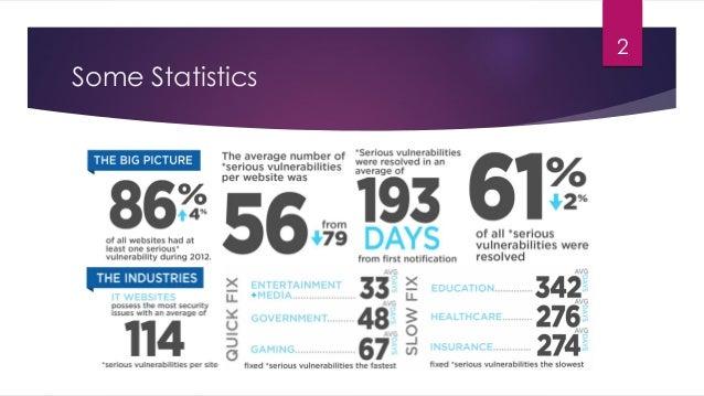 Some Statistics 2