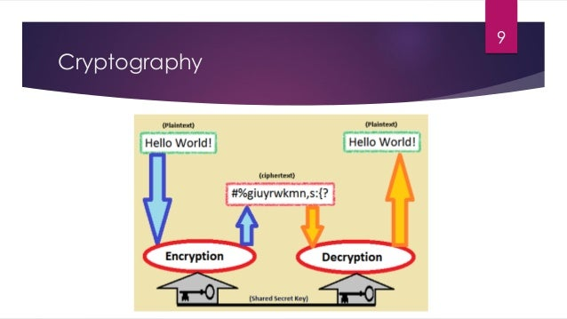 Cryptography 9