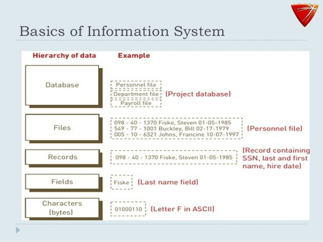 security of information system is affected by