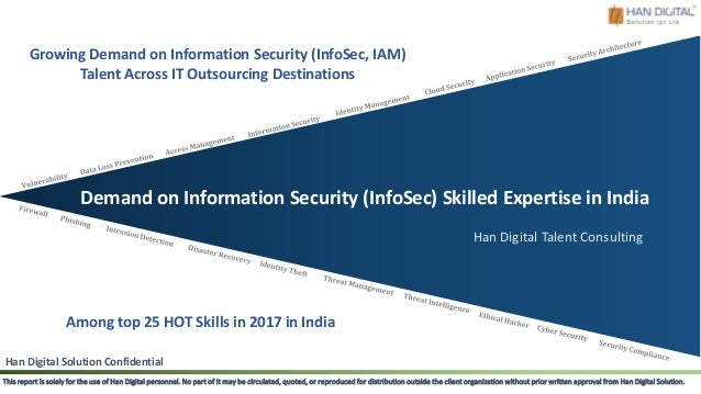 Demand on Information Security (InfoSec) Skilled Expertise in India Han Digital Talent Consulting This report is solely fo...
