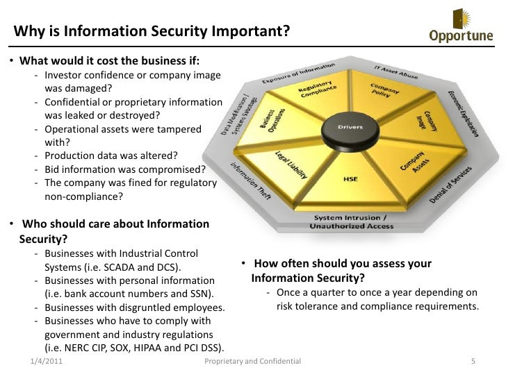 the relvance of information security in Why is information security so important in healthcare update cancel ad by manageengine adsolutions  what is the importance of information security.