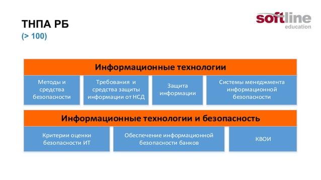 ТНПА РБ (> 100) Методы и средства безопасности Требования и средства защиты информации от НСД Защита информации Системы ме...