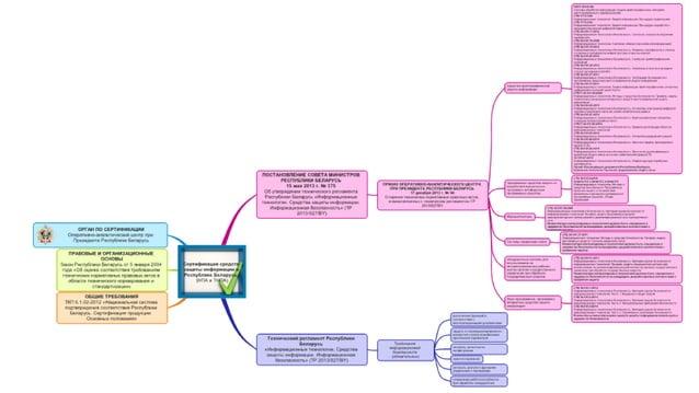 ГОСТ ISO 19011-2013 УПРАВЛЕНИЕ ПРОГРАММОЙ АУДИТА PLAN  Роли, ответственность, компетентность.  Объем программы  Риски п...