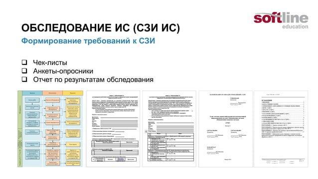 Проектирование СЗИ Классификация объектов информатизации Одна контролируемая зона (КЗ) Несколько КЗ + соединение каналами ...