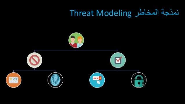 نمذجةالمخاطرThreat Modeling