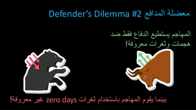المدافع معضلةDefender's Dilemma #2 فقط الدفاع يستطيع المهاجمضد معروفة وثغرات هجمات! ثغرات باستخدام...