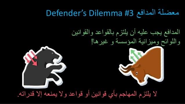 المدافع معضلةDefender's Dilemma #3 وال بالقواعد يلتزم أن عليه يجب المدافعقوانين غيرها و المؤسسة ...