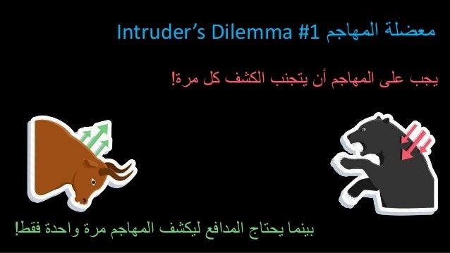 المهاجم معضلةIntruder's Dilemma #1 م كل الكشف يتجنب أن المهاجم على يجبرة! فقط واحدة مرة المها...