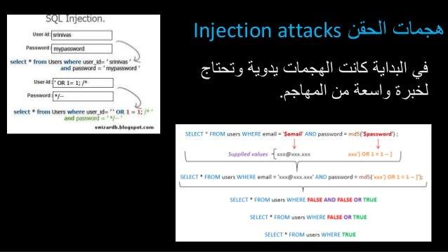 الحقن هجماتInjection attacks التقني آخر لتواكب الهجمات تطوير ثمات. مثال: أداةTPLMap