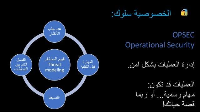سلوك الخصوصية: OPSEC Operational Security آمن بشكل العمليات إدارة. تكون قد العمليات: رسمية مهام...ر...
