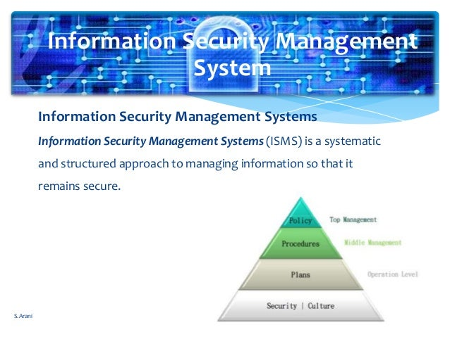 information security management system Information systems security lifecycle management maintaining the security posture of an information system from its conception to retirement through the integration of information systems security engineering.