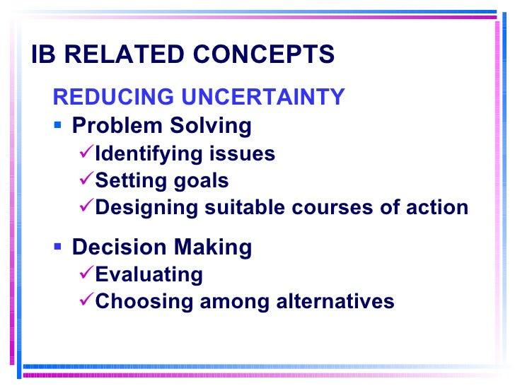 IB RELATED CONCEPTS   <ul><li>REDUCING UNCERTAINTY </li></ul><ul><li>Problem Solving </li></ul><ul><ul><li>Identifying iss...