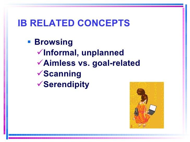 IB RELATED CONCEPTS   <ul><li>Browsing </li></ul><ul><ul><li>Informal, unplanned </li></ul></ul><ul><ul><li>Aimless vs. go...