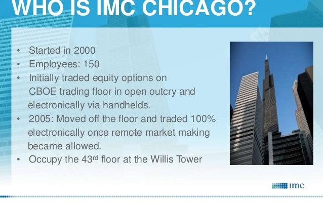 Imc options trading