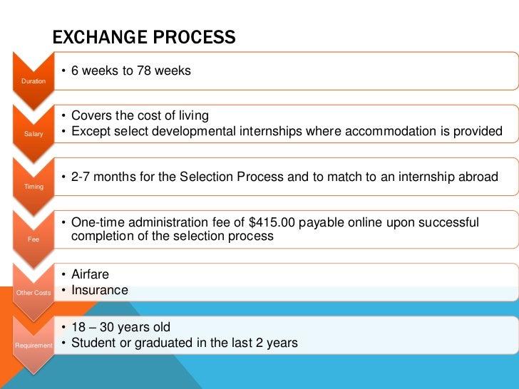Internships Resume  Years Graduated