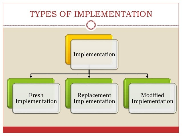 management information system implementation Implementation of management information system in kentucky fried chicken (kfc) - read online for free.