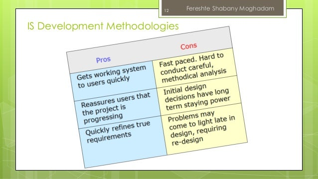 information systems development methodologies The powerpoint ppt presentation: information systems development methodologies is the property of its rightful owner do you have powerpoint slides to share if so, share your ppt presentation slides online with powershowcom.