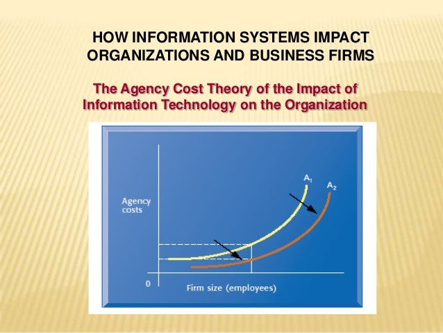information systems in business organizations essay 20082018 role of information system in  information systems play a vital role in an organizations  information systems support business.