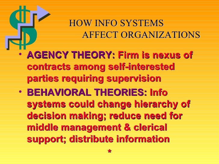 communication information and coordination in organizations This leads to major breakdowns in care communication and coordination   defragment and streamline care team communication so that the right information  gets to  to improve financial and clinical outcomes for healthcare organizations.