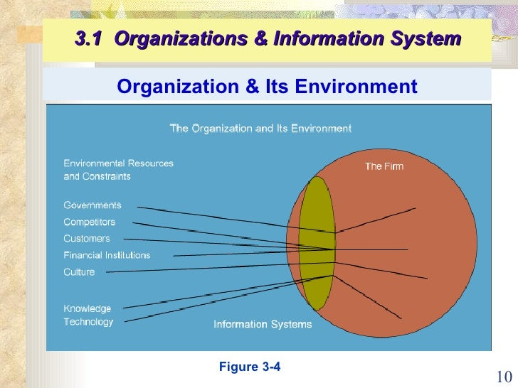 information systems and organization essay Free example research proposal on operations management topics  any management topics at essay lib  and improvement in management information systems, let.