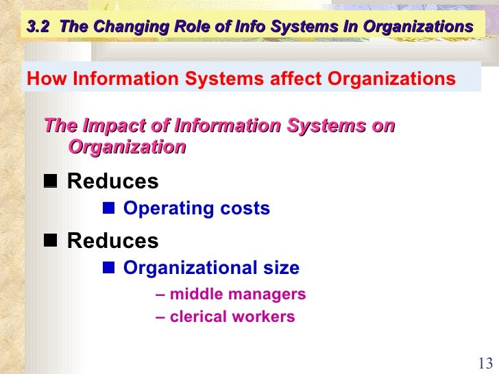 impact of information technology on organization