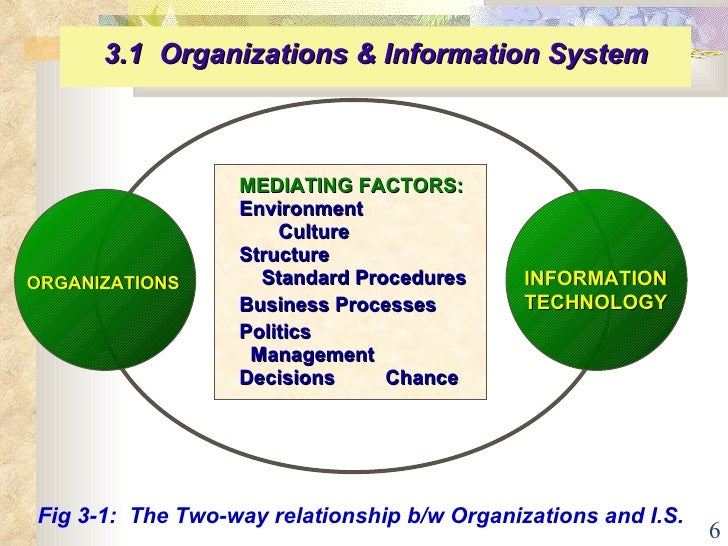 effect of organisational culture on information technology Relationship between organizational culture and job reliability and the mediating effect of information systems (is), information technology (it.