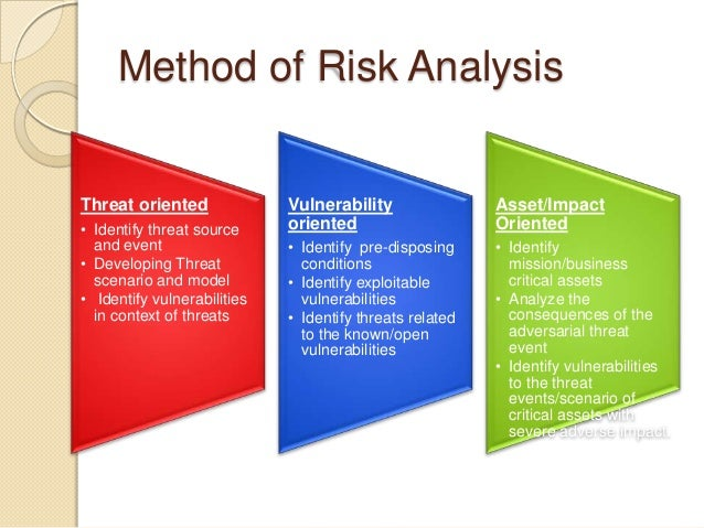 Information systems risk assessment frame workisraf 130215042410phpa – Business Risk Assessment