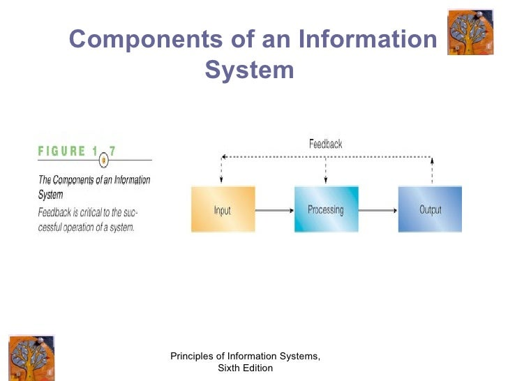 computer information systems terminology American standard code for information interchange a seven bit code adopted  as a standard to represent specific data characters in computer systems, and to.