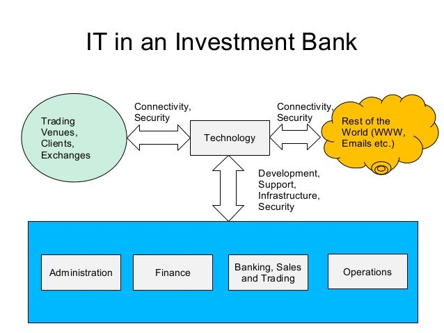information technology in banking A regularly updated home page within the american banker website containing news coverage and analysis of banking technology, fintech, data- and cybersecurity, cryptocurrencies, artificial.