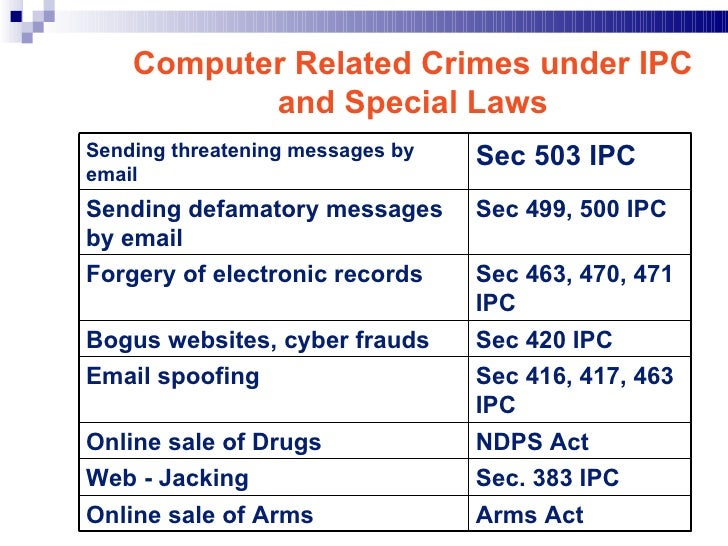 exemptions to section 499 ipc 121a conspiracy to commit offences punishable by section 121 122 collecting arms, etc, with intention of waging war against the the indian penal code.