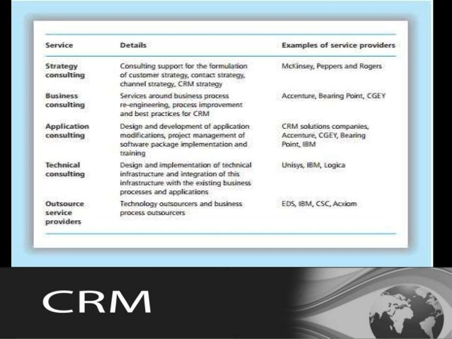 information technology and customer relationship management The primary objective of any company or corporation is the get and keep a customer customer relationship management (crm) is an information technology-driven.
