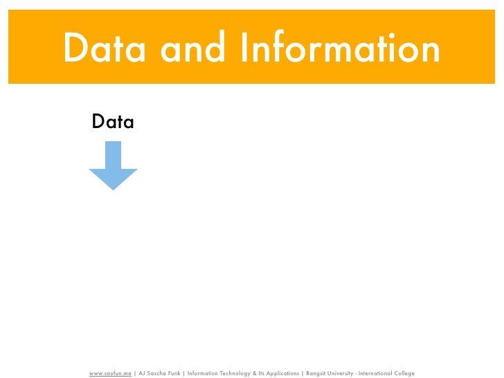 Data and Information Data www.sayfun.me | AJ Sascha Funk | Information Technology & Its Applications | Rangsit University ...