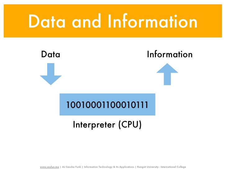 Data and Information Data                                                                                   Information   ...