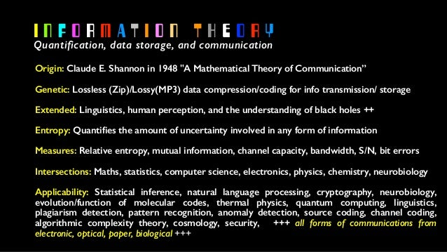 Demystifying Information Theory Slide 2