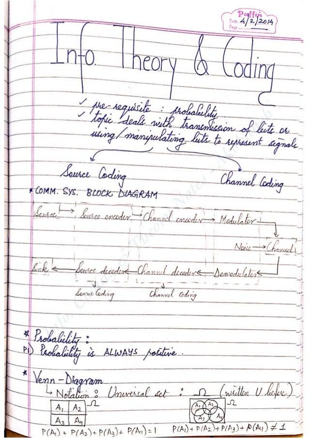 Information Theory and Coding Notes - Akshansh Slide 3