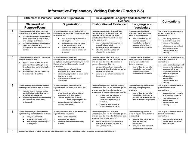 Informative Explanatory Writing Rubric (Grades 2 5) Statement Of  Purpose/Focus