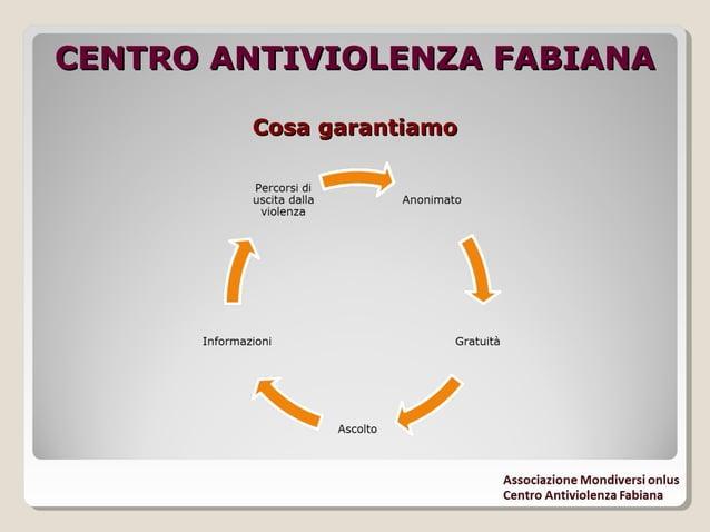 Le attività delLe attività del Centro AntiviolenzaCentro Antiviolenza  Colloqui di accoglienza  Informazioni legali  Co...
